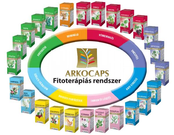 Arkocaps fitoterápiás termékek